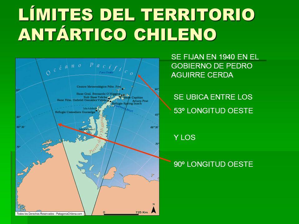 LÍMITES DEL TERRITORIO ANTÁRTICO CHILENO