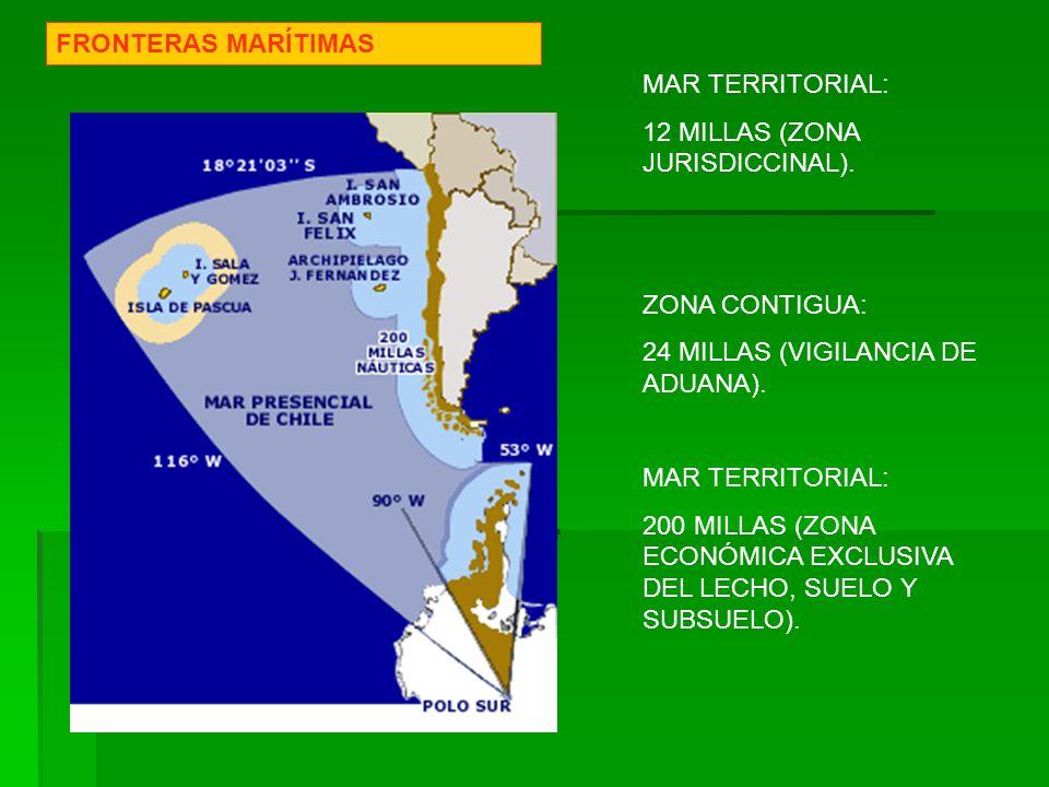 FRONTERAS MARÍTIMAS MAR TERRITORIAL: 12 MILLAS (ZONA JURISDICCINAL). ZONA CONTIGUA: 24 MILLAS (VIGILANCIA DE ADUANA).