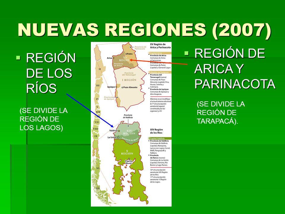 NUEVAS REGIONES (2007) REGIÓN DE ARICA Y PARINACOTA REGIÓN DE LOS RÍOS