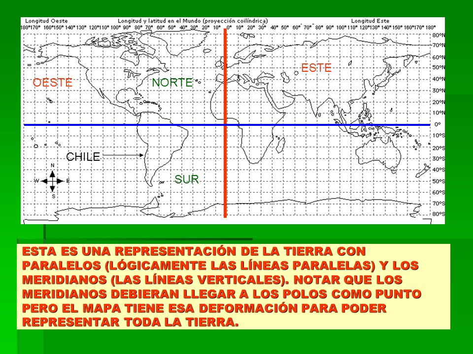 ESTE OESTE. NORTE. CHILE. SUR.