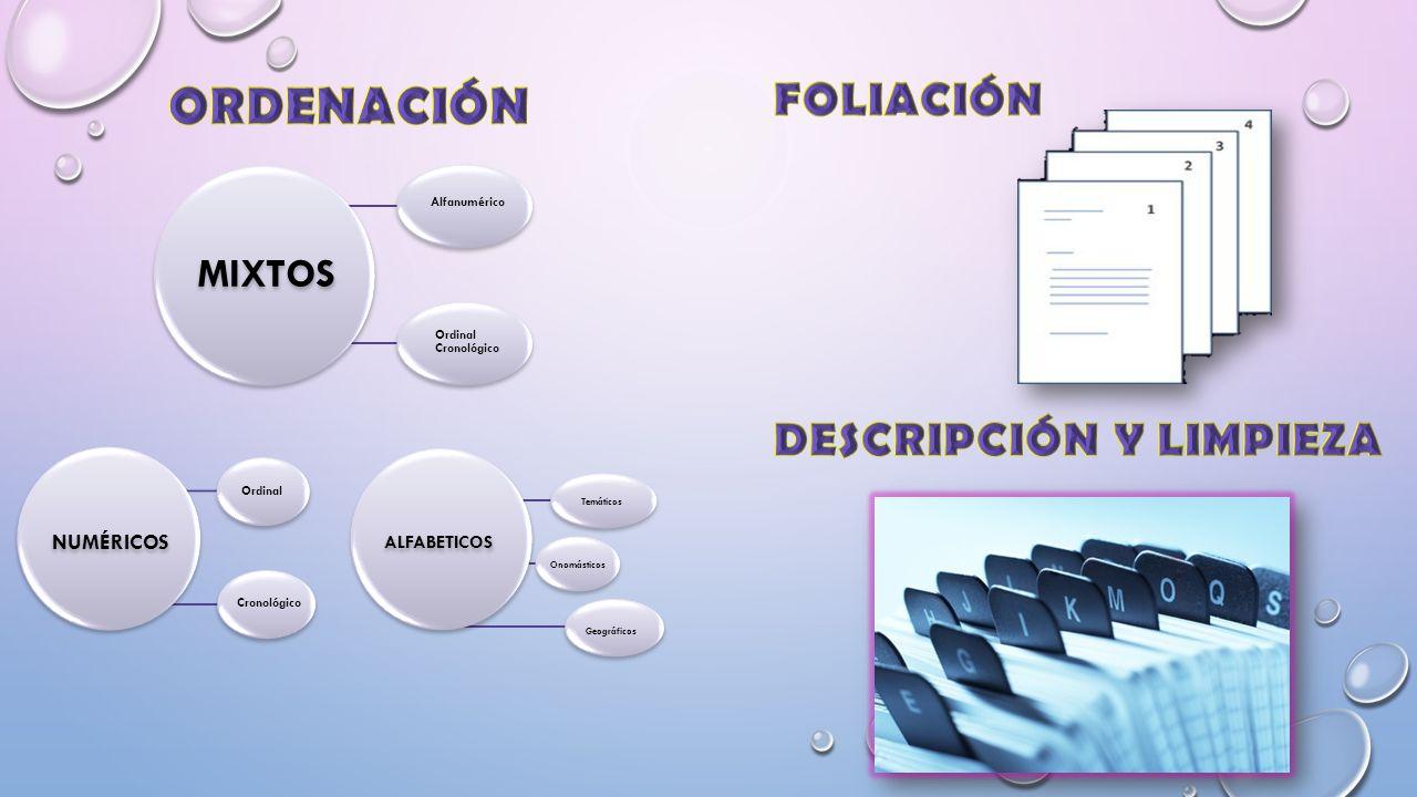 ORDENACIÓN FOLIACIÓN DESCRIPCIÓN Y LIMPIEZA MIXTOS Alfanumérico