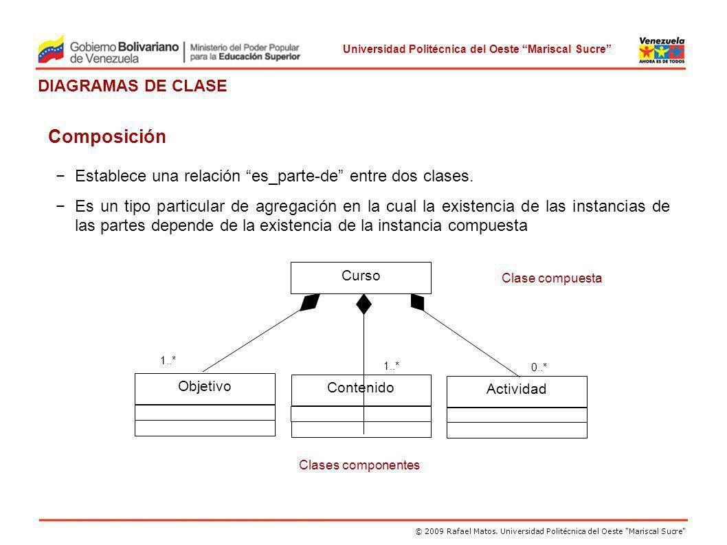 Composición Establece una relación es_parte-de entre dos clases.