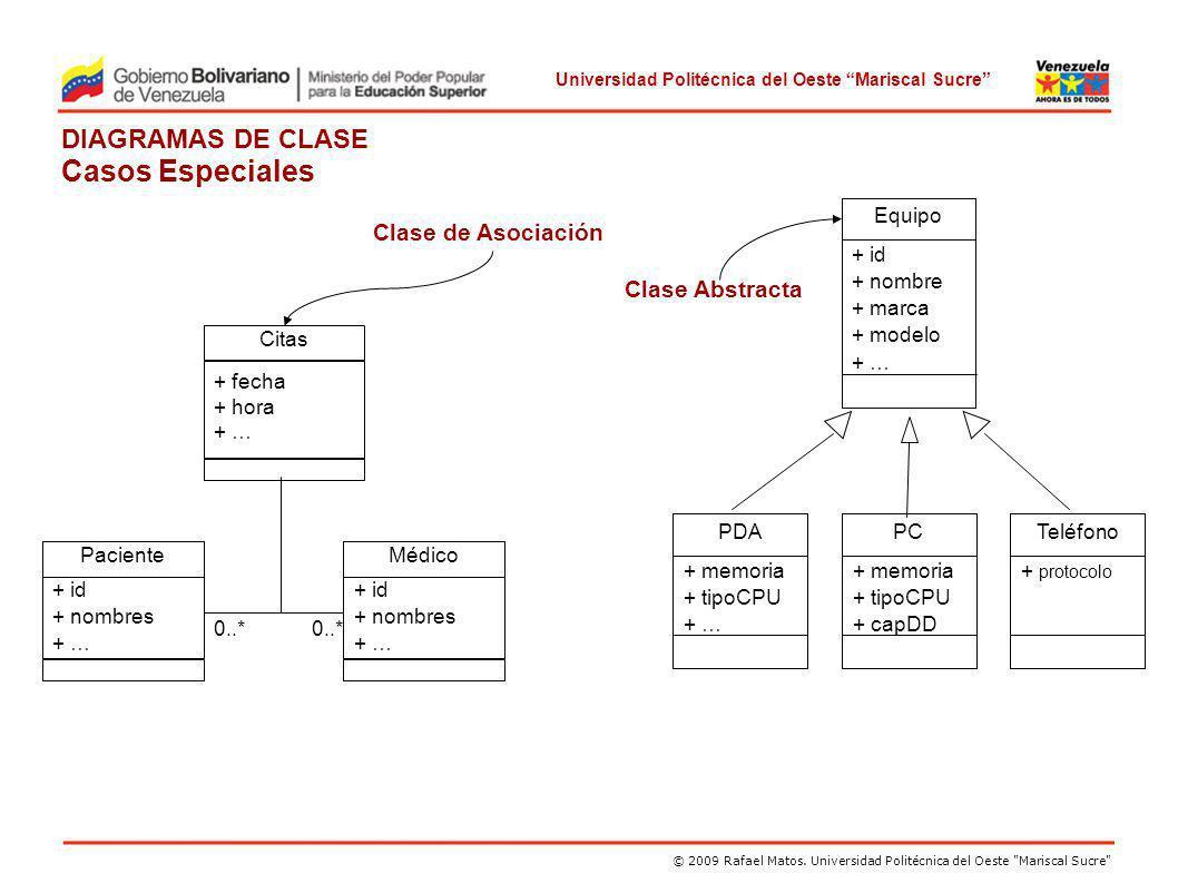 Casos Especiales Clase de Asociación Clase Abstracta Equipo + id
