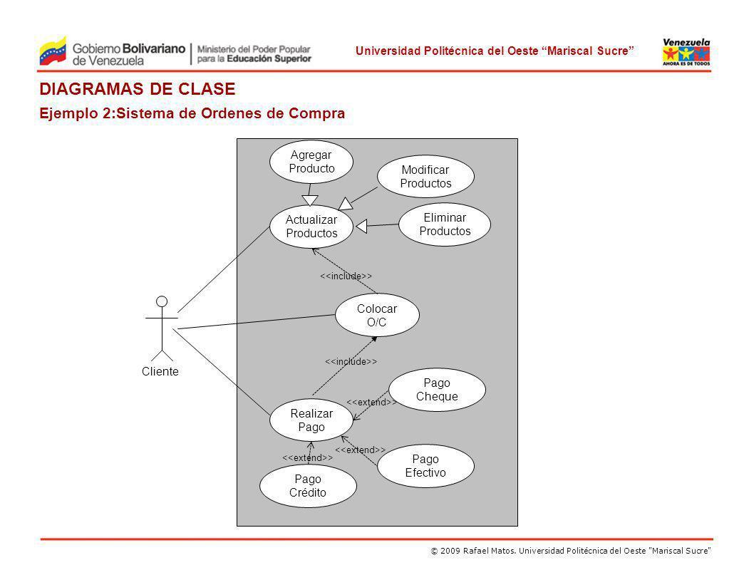 Ejemplo 2:Sistema de Ordenes de Compra