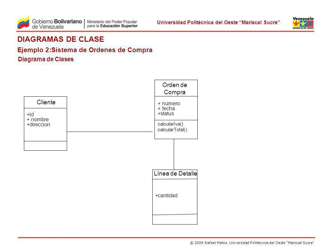 c Ejemplo 2:Sistema de Ordenes de Compra Diagrama de Clases Orden de