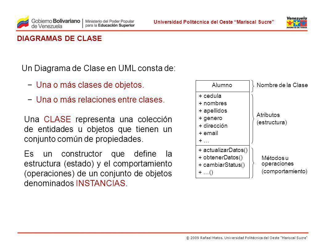 Un Diagrama de Clase en UML consta de: