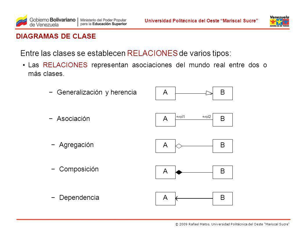 Entre las clases se establecen RELACIONES de varios tipos: