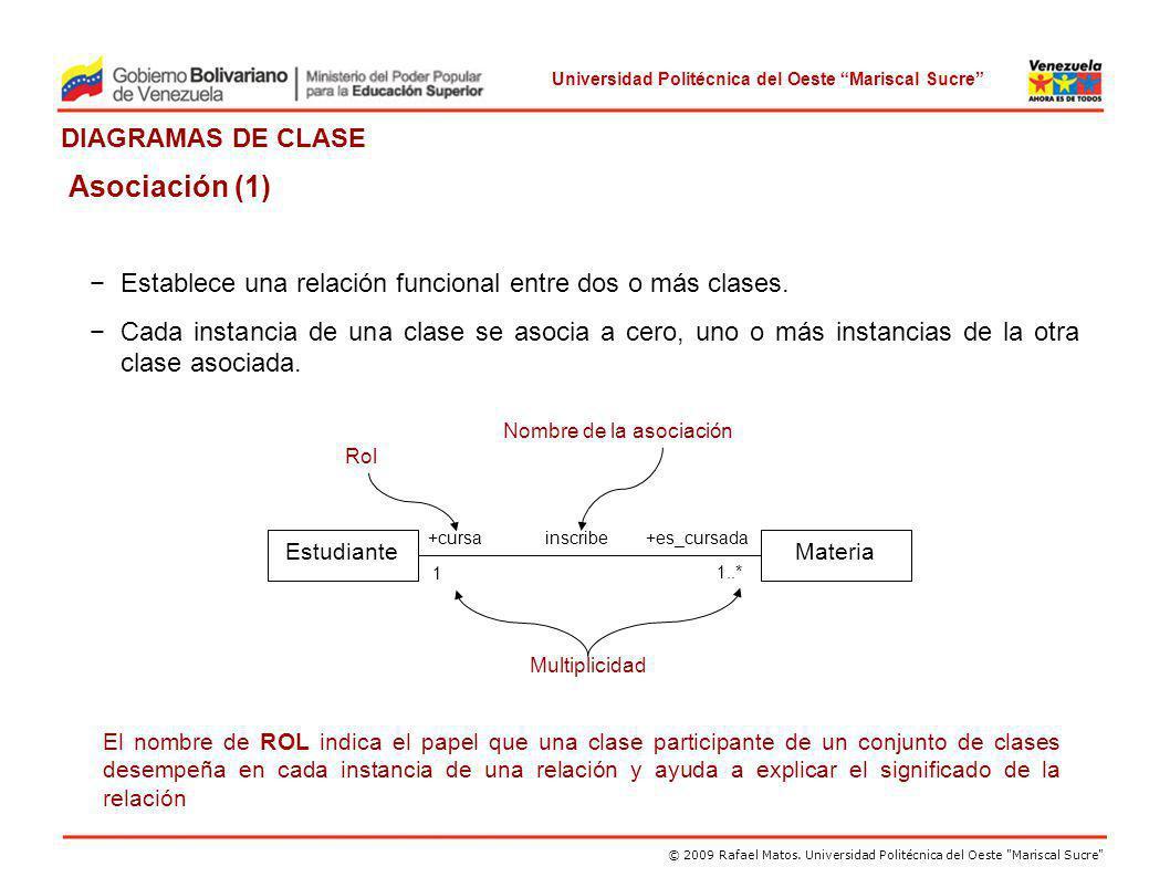 Asociación (1) Establece una relación funcional entre dos o más clases.