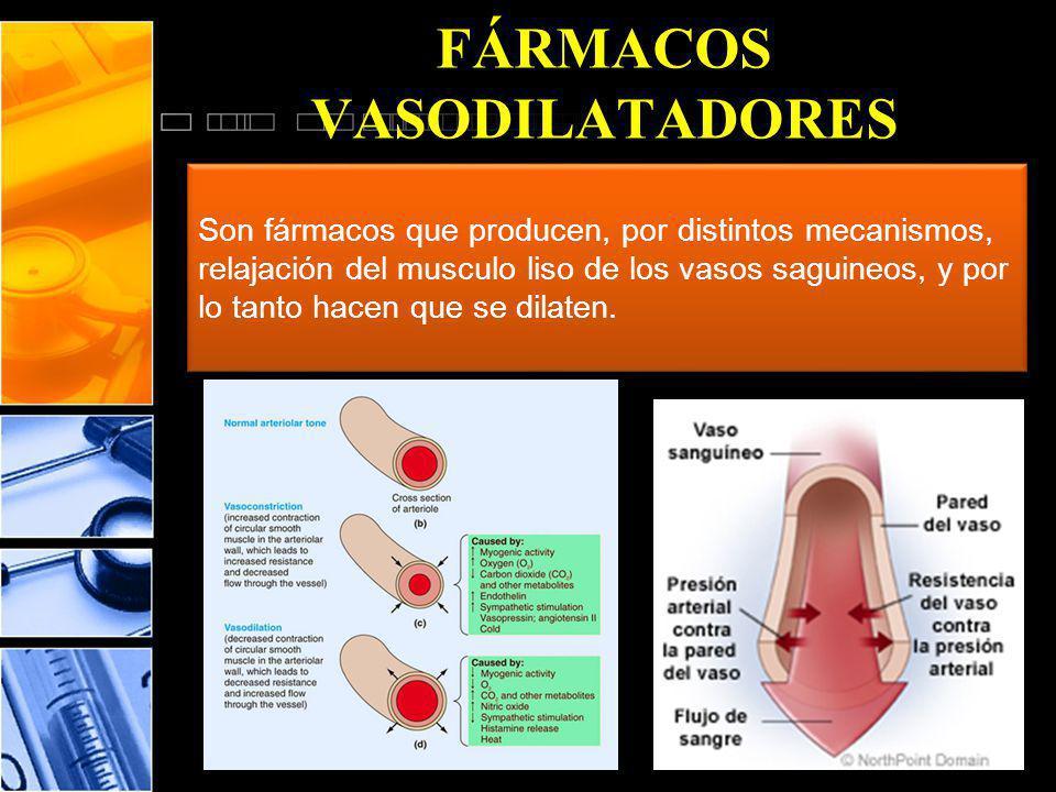 FÁRMACOS VASODILATADORES