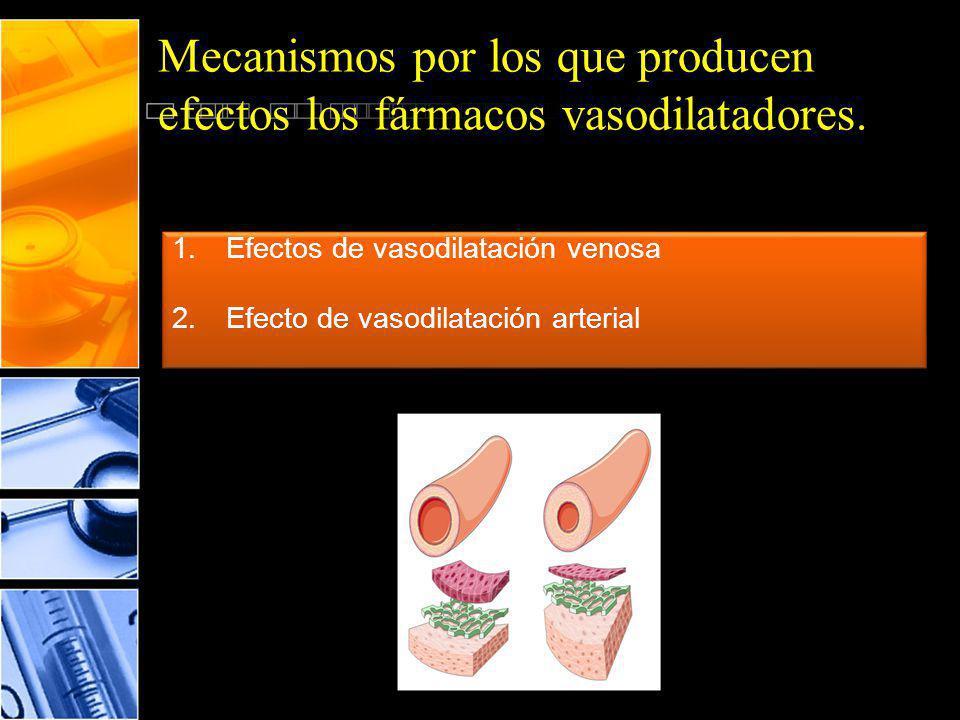 Mecanismos por los que producen efectos los fármacos vasodilatadores.