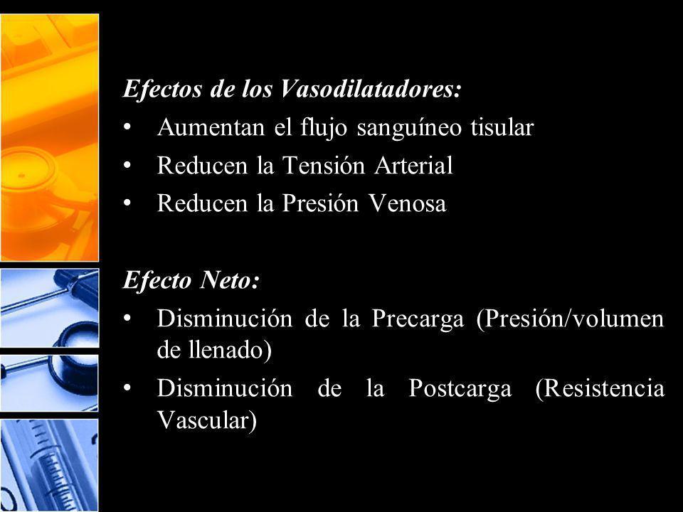 Efectos de los Vasodilatadores: