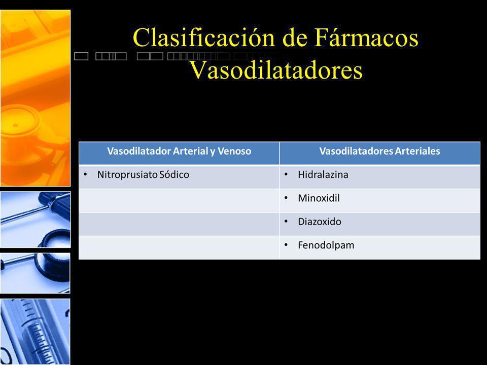 Clasificación de Fármacos Vasodilatadores