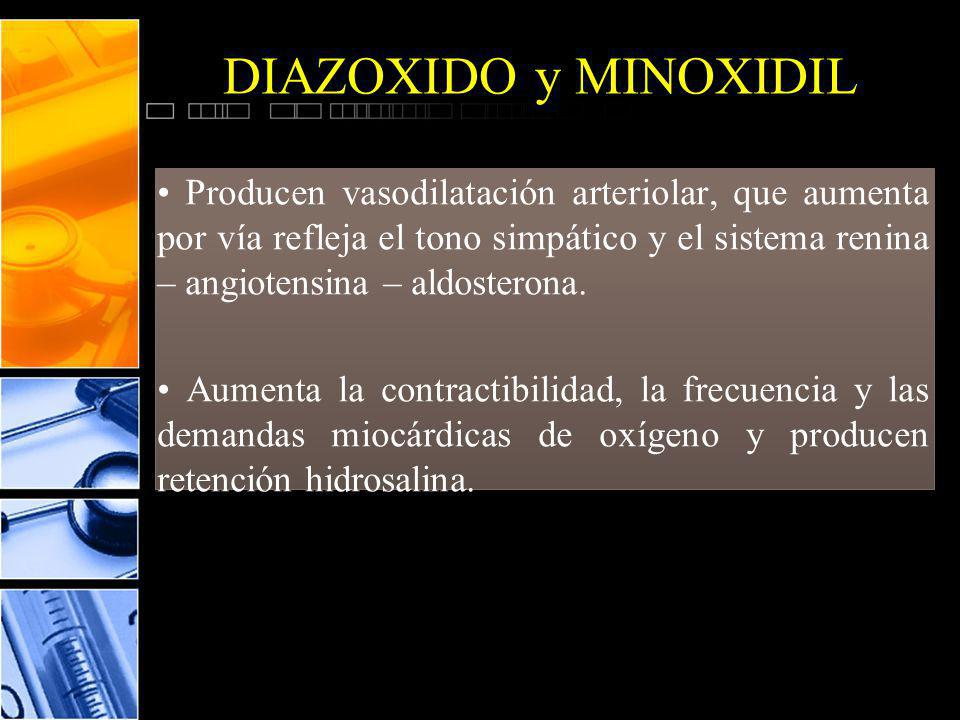 DIAZOXIDO y MINOXIDIL