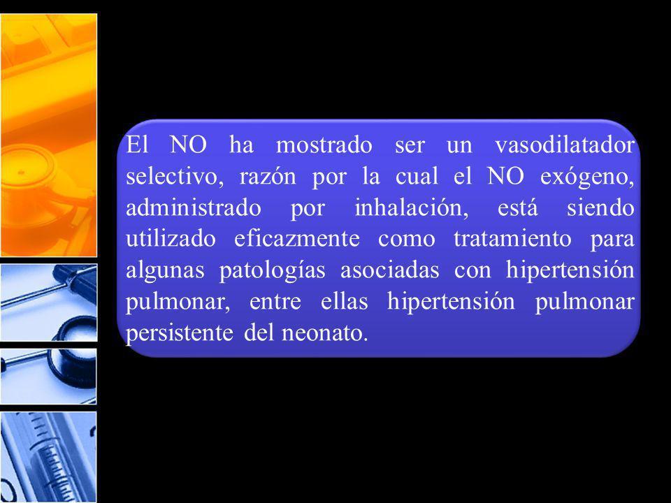 El NO ha mostrado ser un vasodilatador selectivo, razón por la cual el NO exógeno, administrado por inhalación, está siendo utilizado eficazmente como tratamiento para algunas patologías asociadas con hipertensión pulmonar, entre ellas hipertensión pulmonar persistente del neonato.