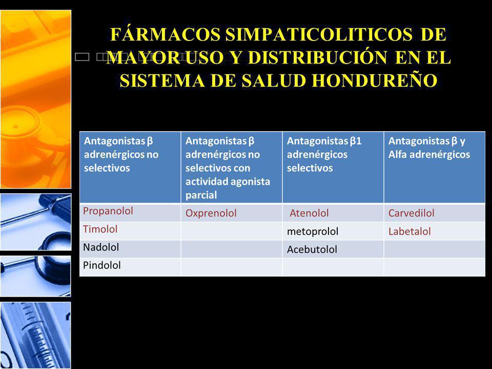 FÁRMACOS SIMPATICOLITICOS DE MAYOR USO Y DISTRIBUCIÓN EN EL SISTEMA DE SALUD HONDUREÑO