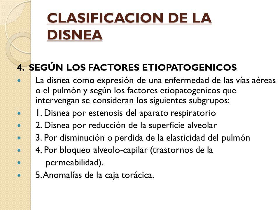 CLASIFICACION DE LA DISNEA