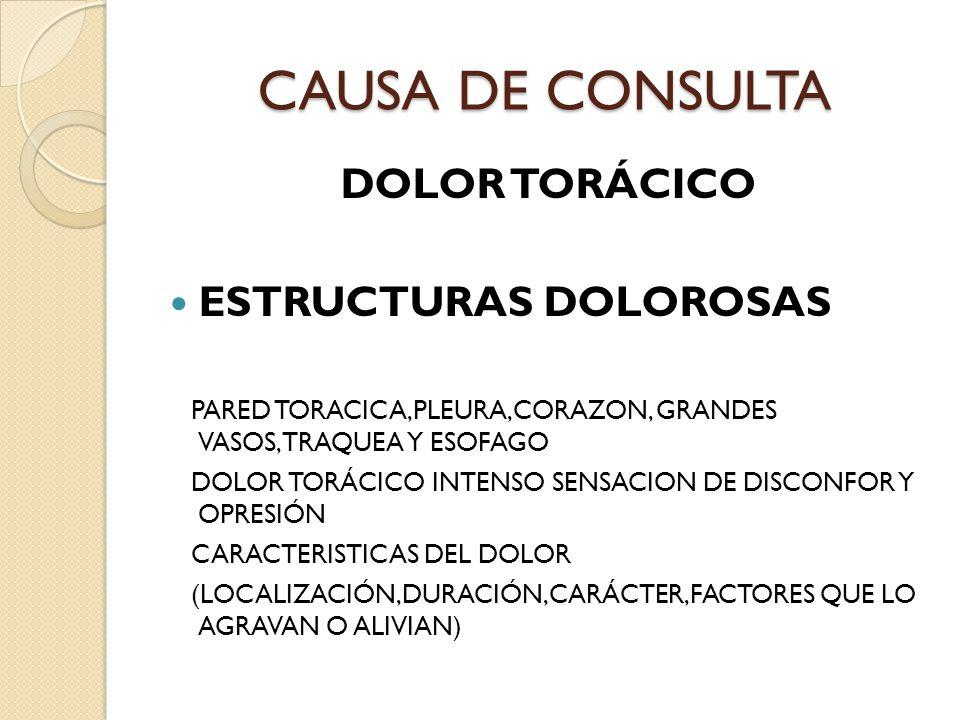 CAUSA DE CONSULTA DOLOR TORÁCICO ESTRUCTURAS DOLOROSAS