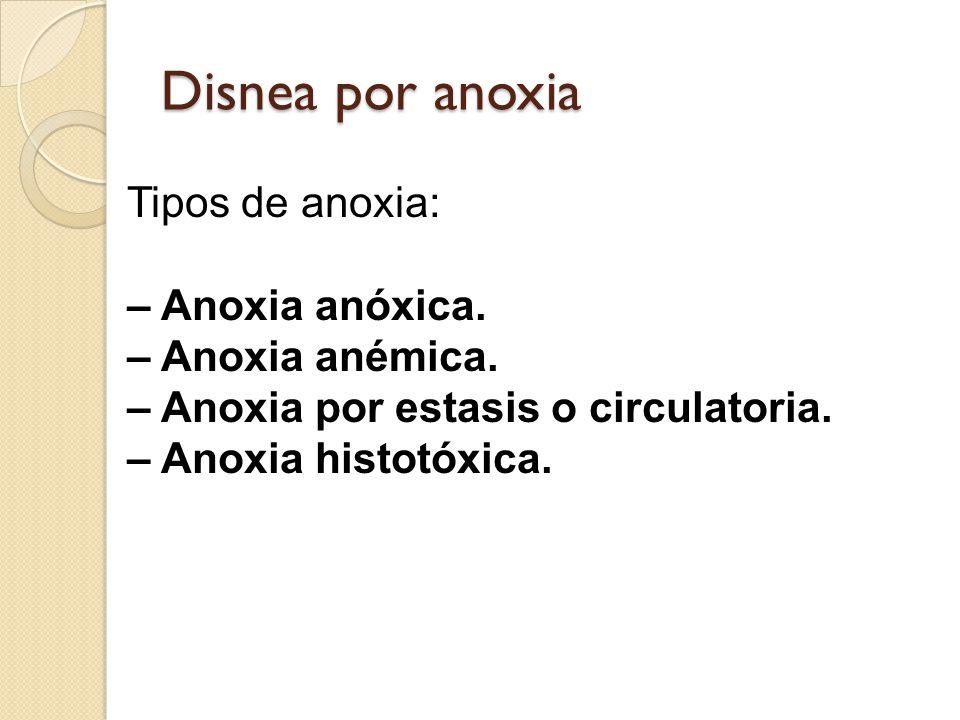 Disnea por anoxia Tipos de anoxia: – Anoxia anóxica. – Anoxia anémica.