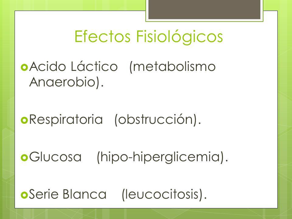 Efectos Fisiológicos Acido Láctico (metabolismo Anaerobio).