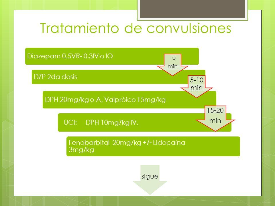 Tratamiento de convulsiones