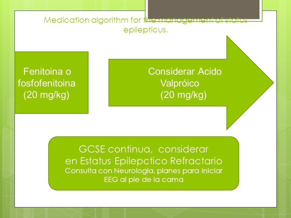 Medication algorithm for the management of status epilepticus.
