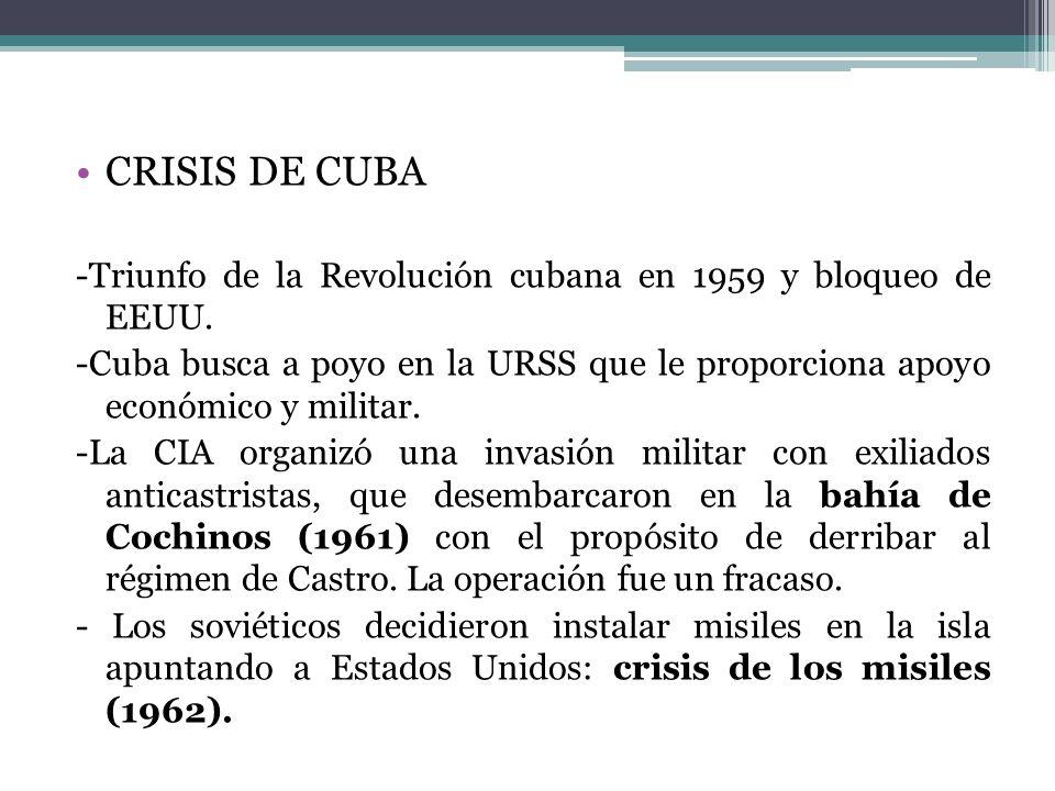 CRISIS DE CUBA -Triunfo de la Revolución cubana en 1959 y bloqueo de EEUU.