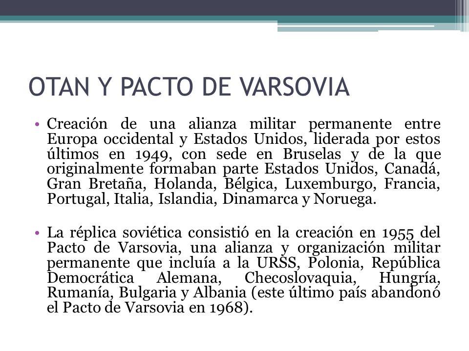 OTAN Y PACTO DE VARSOVIA