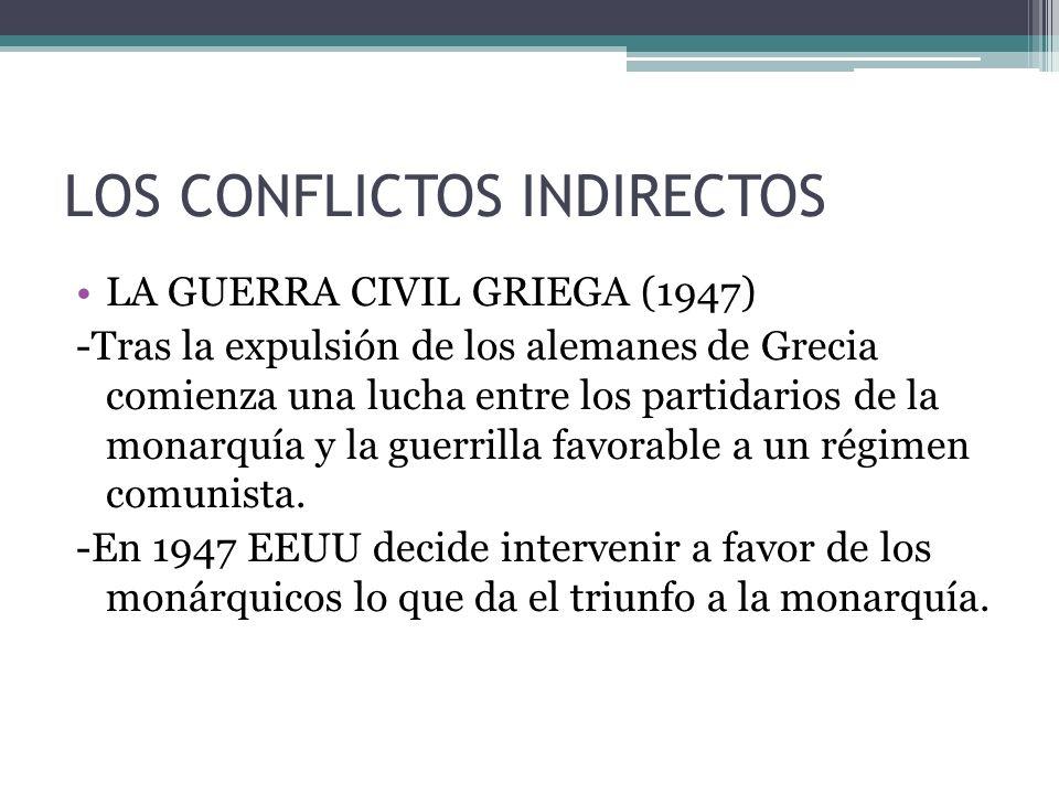 LOS CONFLICTOS INDIRECTOS