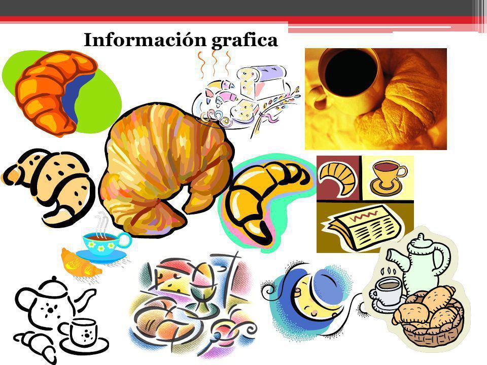 Información grafica