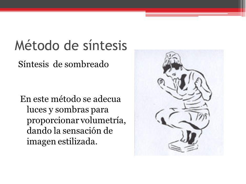 Método de síntesis Síntesis de sombreado