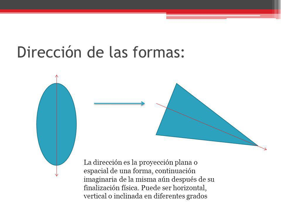 Dirección de las formas: