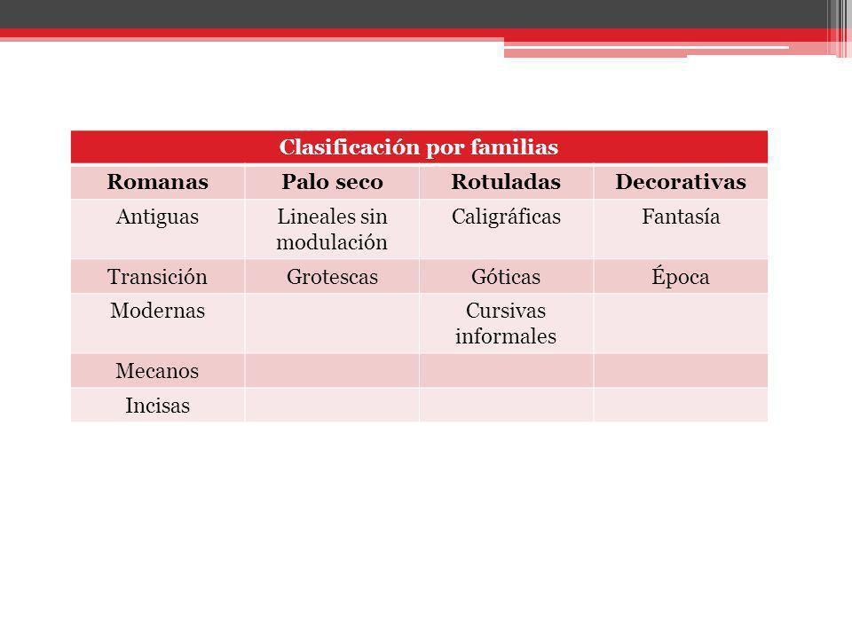 Clasificación por familias