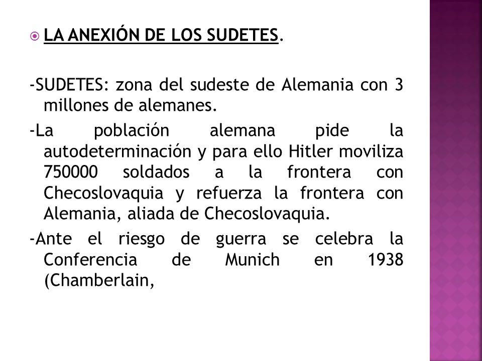 LA ANEXIÓN DE LOS SUDETES.