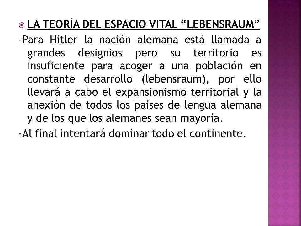 LA TEORÍA DEL ESPACIO VITAL LEBENSRAUM