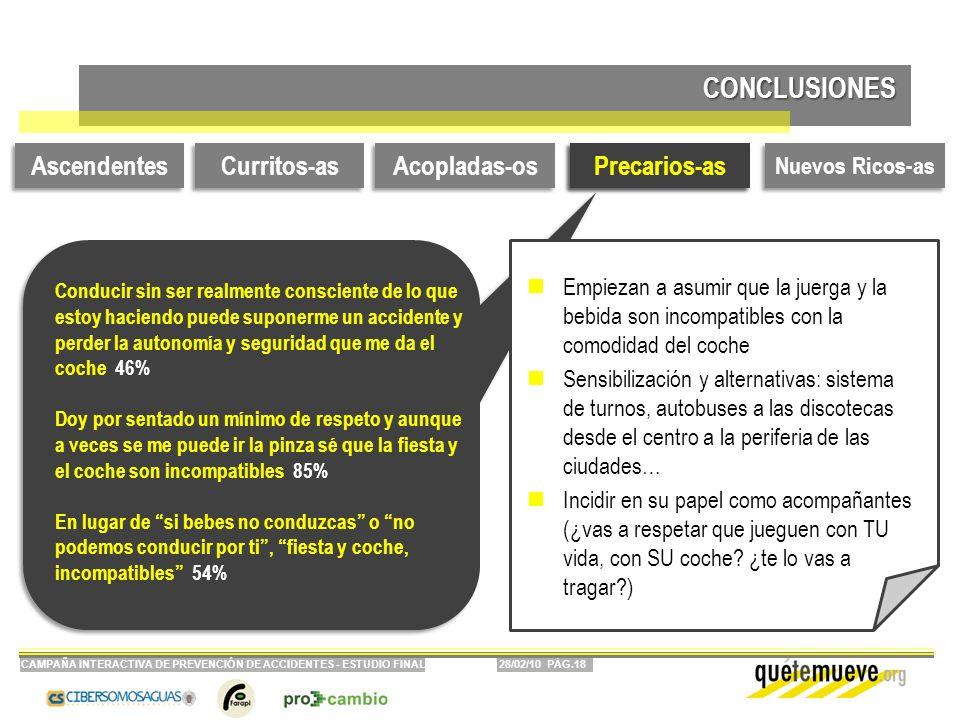 CONCLUSIONES Ascendentes Curritos-as Acopladas-os Precarios-as