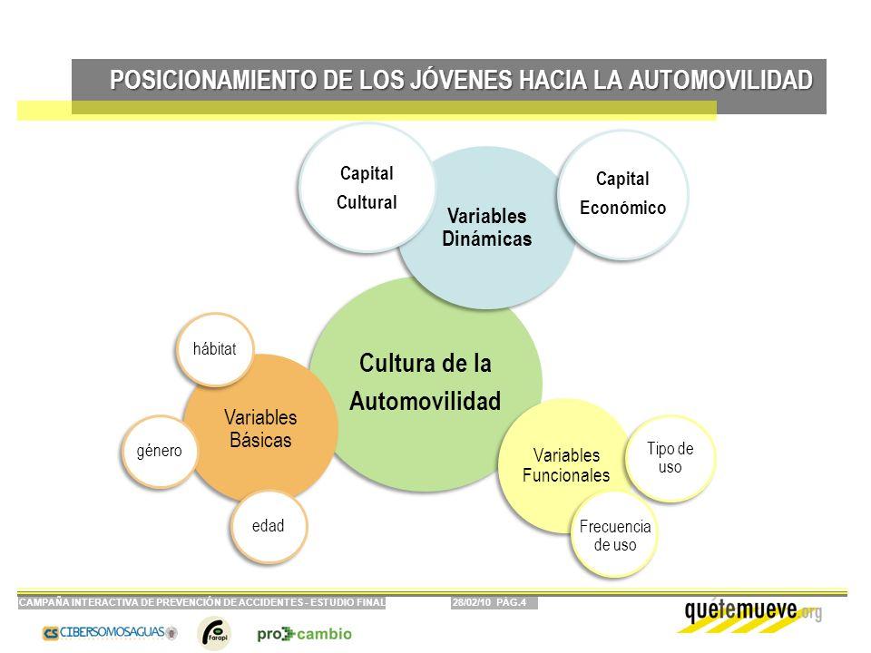 POSICIONAMIENTO DE LOS JÓVENES HACIA LA AUTOMOVILIDAD