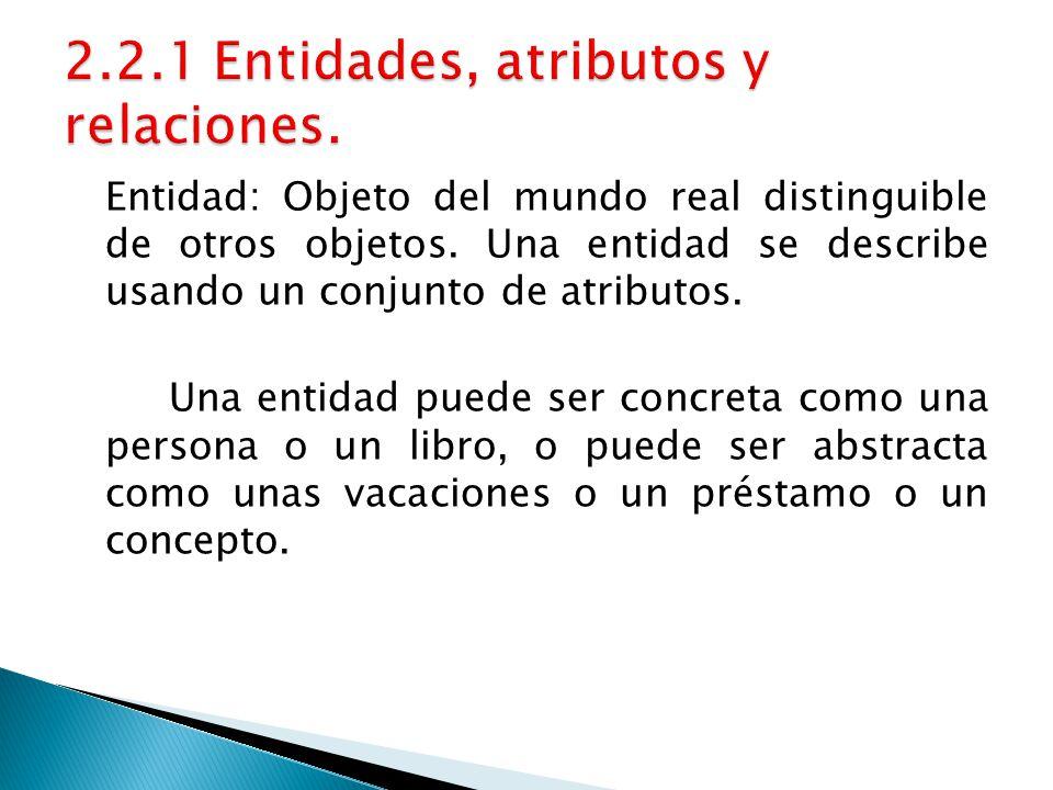 2.2.1 Entidades, atributos y relaciones.