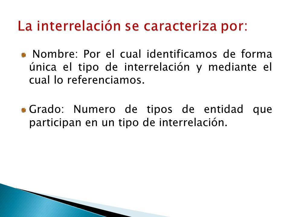 La interrelación se caracteriza por: