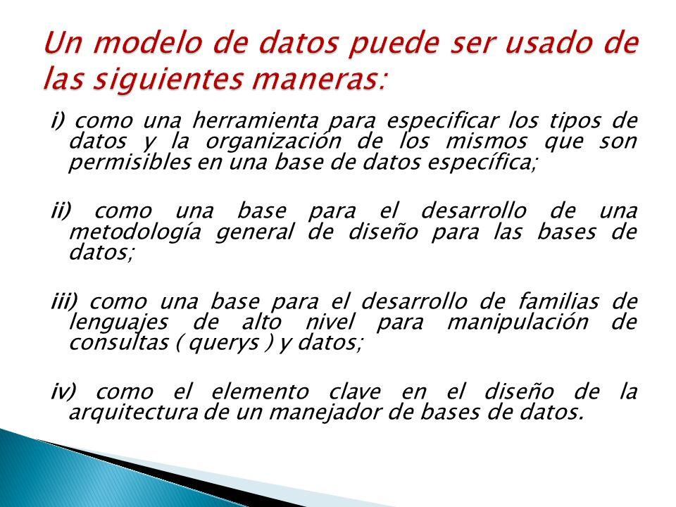 Un modelo de datos puede ser usado de las siguientes maneras: