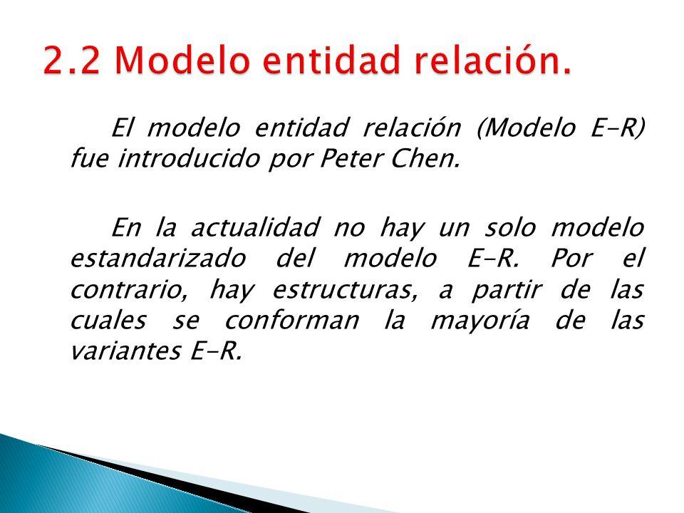 2.2 Modelo entidad relación.