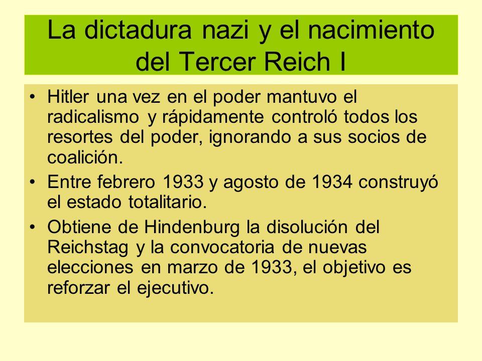 La dictadura nazi y el nacimiento del Tercer Reich I
