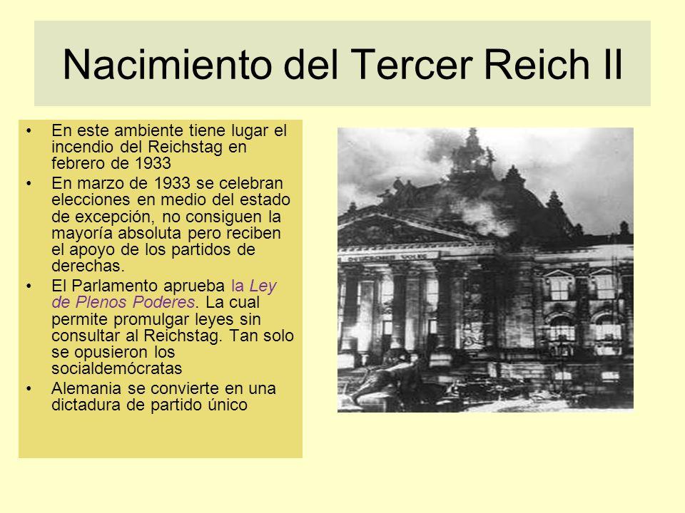 Nacimiento del Tercer Reich II