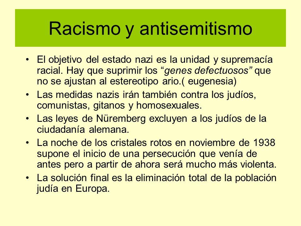 Racismo y antisemitismo