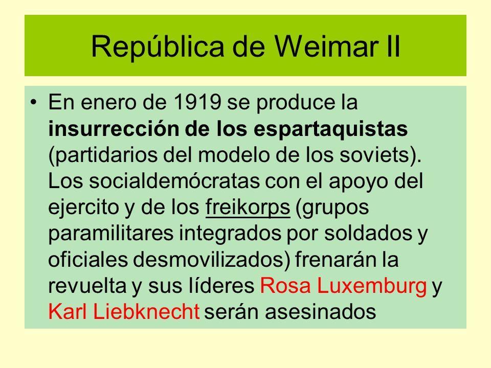 República de Weimar II