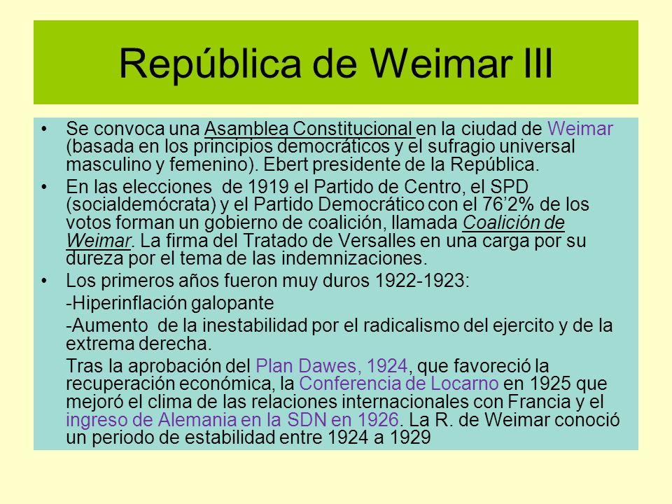 República de Weimar III
