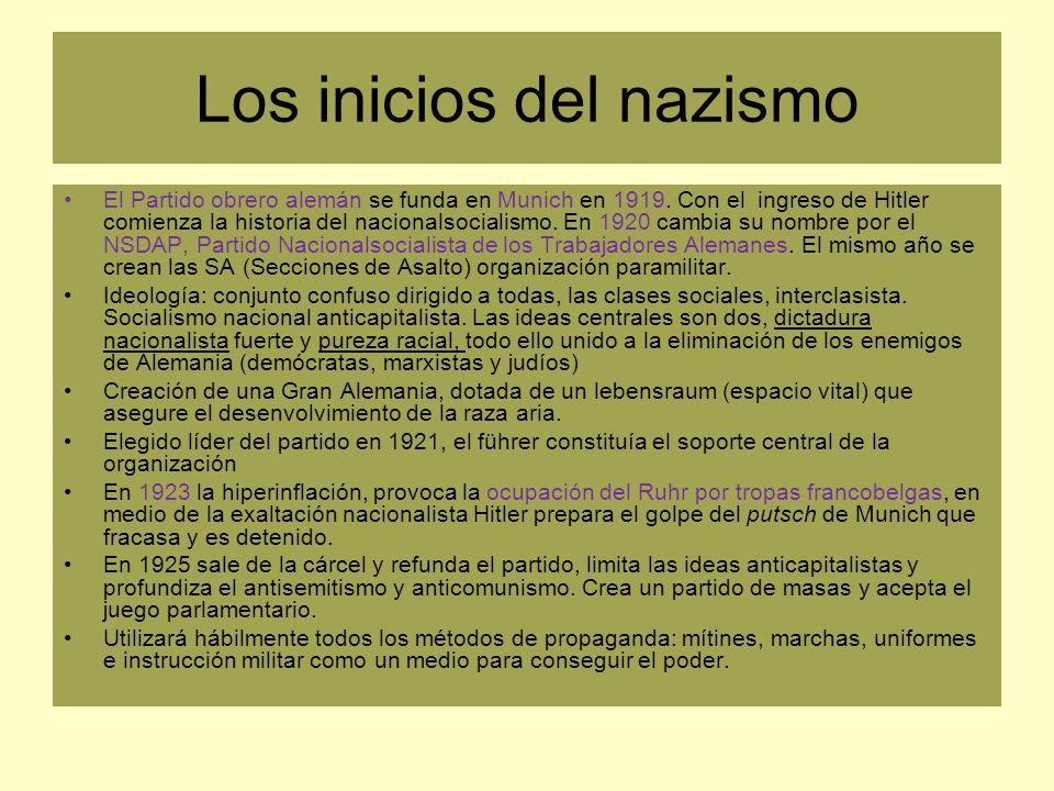 Los inicios del nazismo