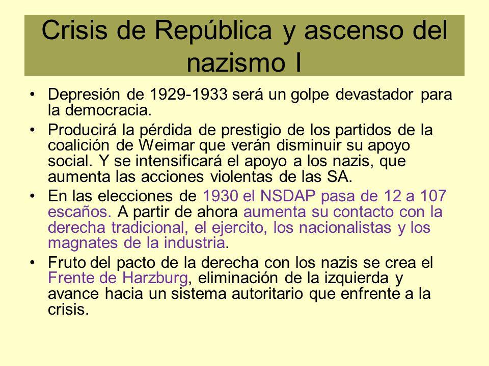 Crisis de República y ascenso del nazismo I