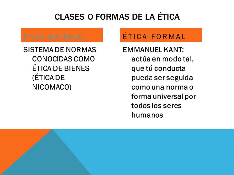 CLASES O FORMAS DE LA ÉTICA