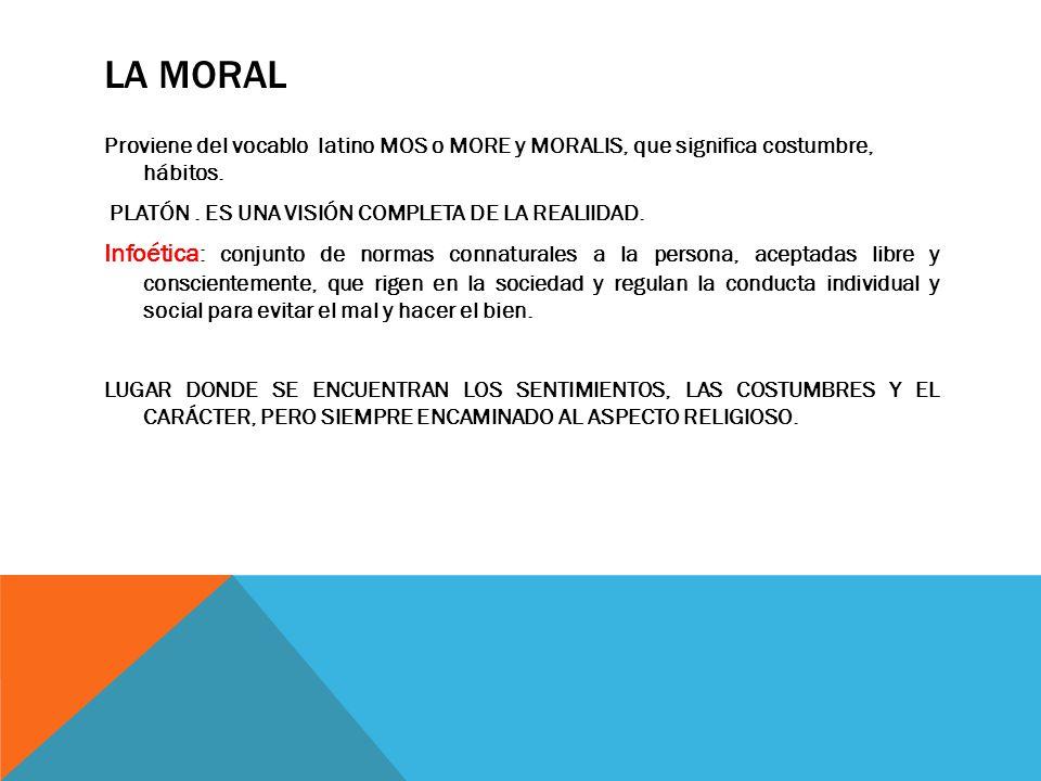 La moral Proviene del vocablo latino MOS o MORE y MORALIS, que significa costumbre, hábitos. PLATÓN . ES UNA VISIÓN COMPLETA DE LA REALIIDAD.
