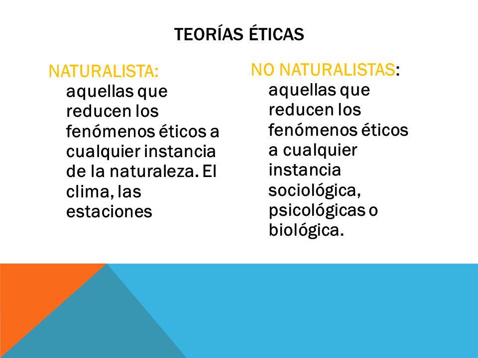 TEORÍAS ÉTICAS NATURALISTA: aquellas que reducen los fenómenos éticos a cualquier instancia de la naturaleza. El clima, las estaciones.